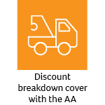 AA Breakdown - a Reset Member Benefit
